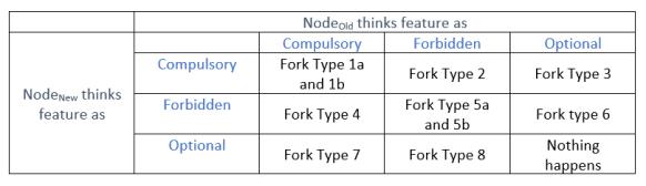 tableforks3.PNG